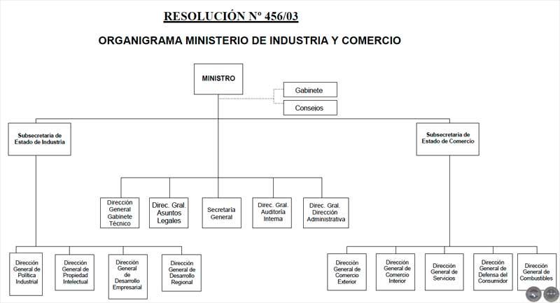 Portal Guaraní República Del Paraguay Gobierno Y Geografía